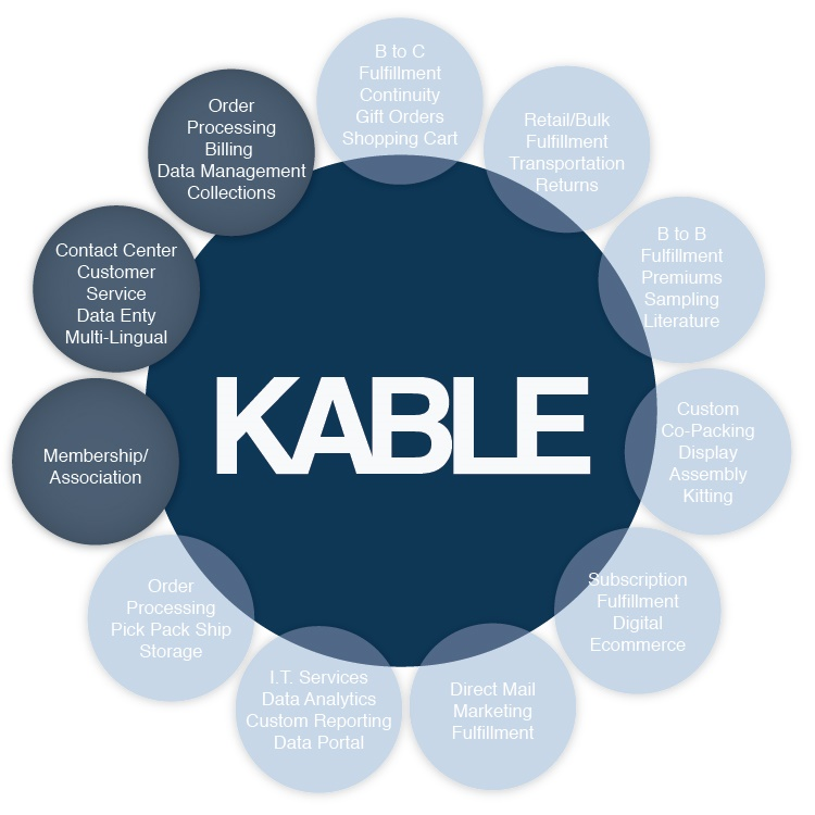 Kable Services Graphic-CustomerCare-04