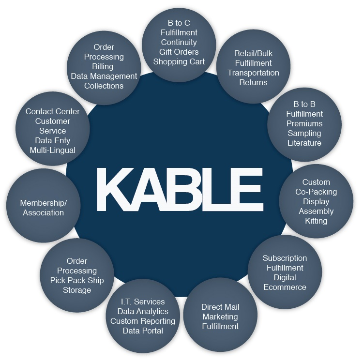Kable Services Graphic-Whole Process-01